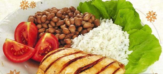 Ter casa em Orlando e a possibilidade de fugir dos fast-foods